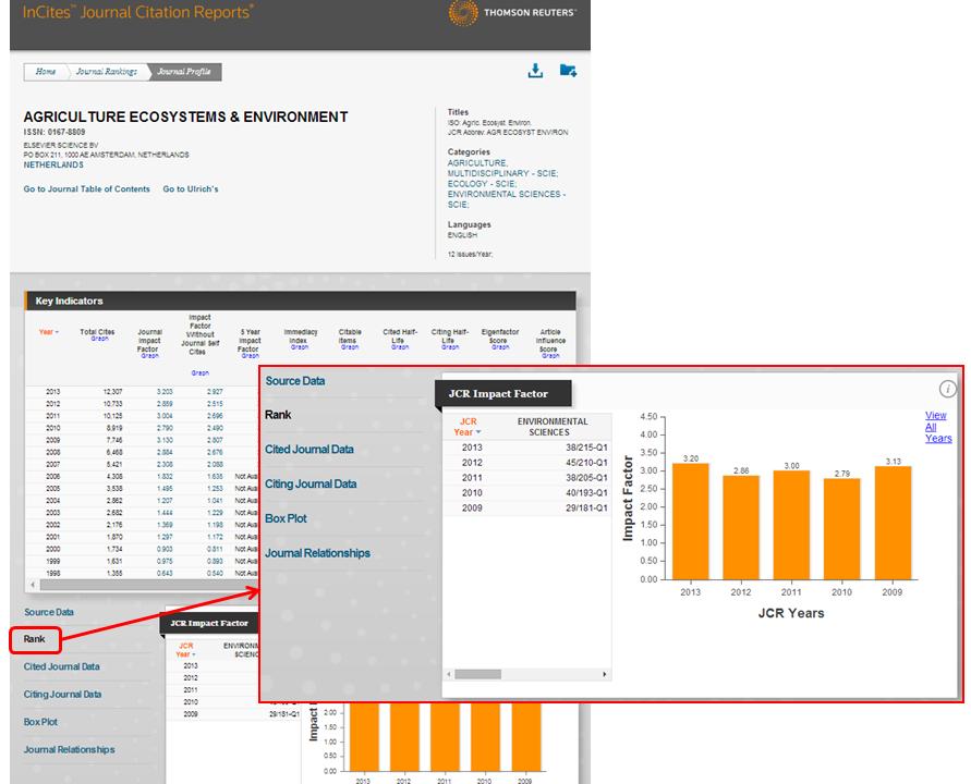 Journal Citation Reports screenshot