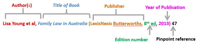 Image showing Citation Elements for Books in AGLC3 Style