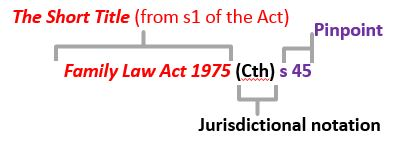 Image showing Citation Elements for Legislation in AGLC3 Style