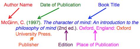 Anatomy of a Citation: Book