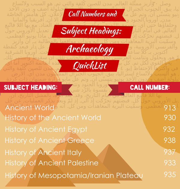 Call Numbers and Subject Headings for Archaeology: Ancient World 913; History of the Ancient World 930; History of Ancient Egypt 932; History of Ancient Greece 938; History of Ancient Italy 937; History of Ancient Palestine  933; History of Mesopotamia/Iranian Plateau 935.