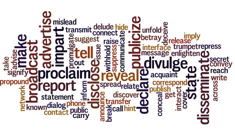wordle for communication terminology