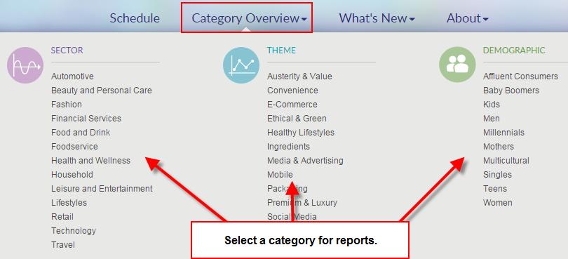 mintel categories