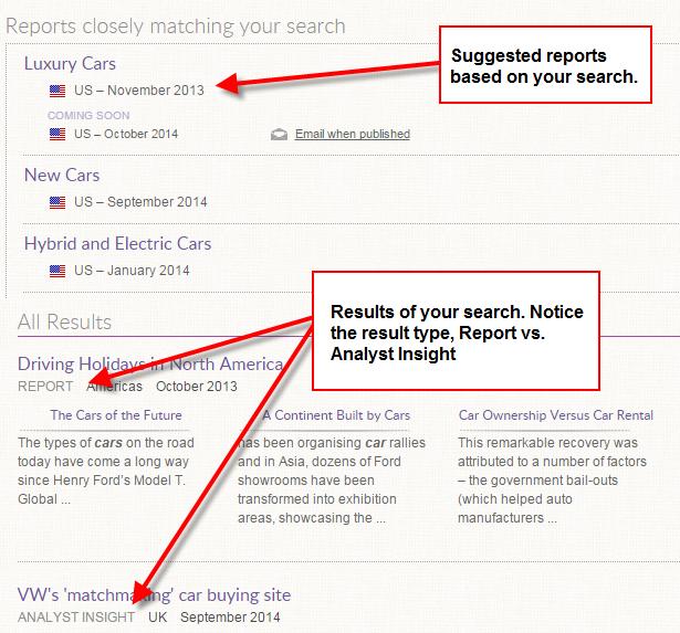 mintel search results