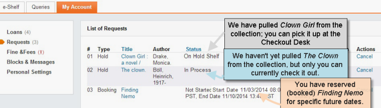 My Account Requests displays all your current holds and bookings.  The status On Hold Shelf means that it's been pulled from the collection and you can pick it up at the Checkout Desk.  In Process means we haven't yet pulled it, but only you can check it out. A booking is a reservation for a specific future date.