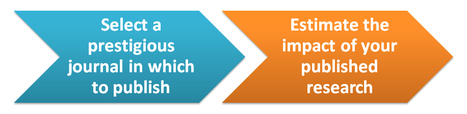Select a prestigious journal and estimate the impact of your published research