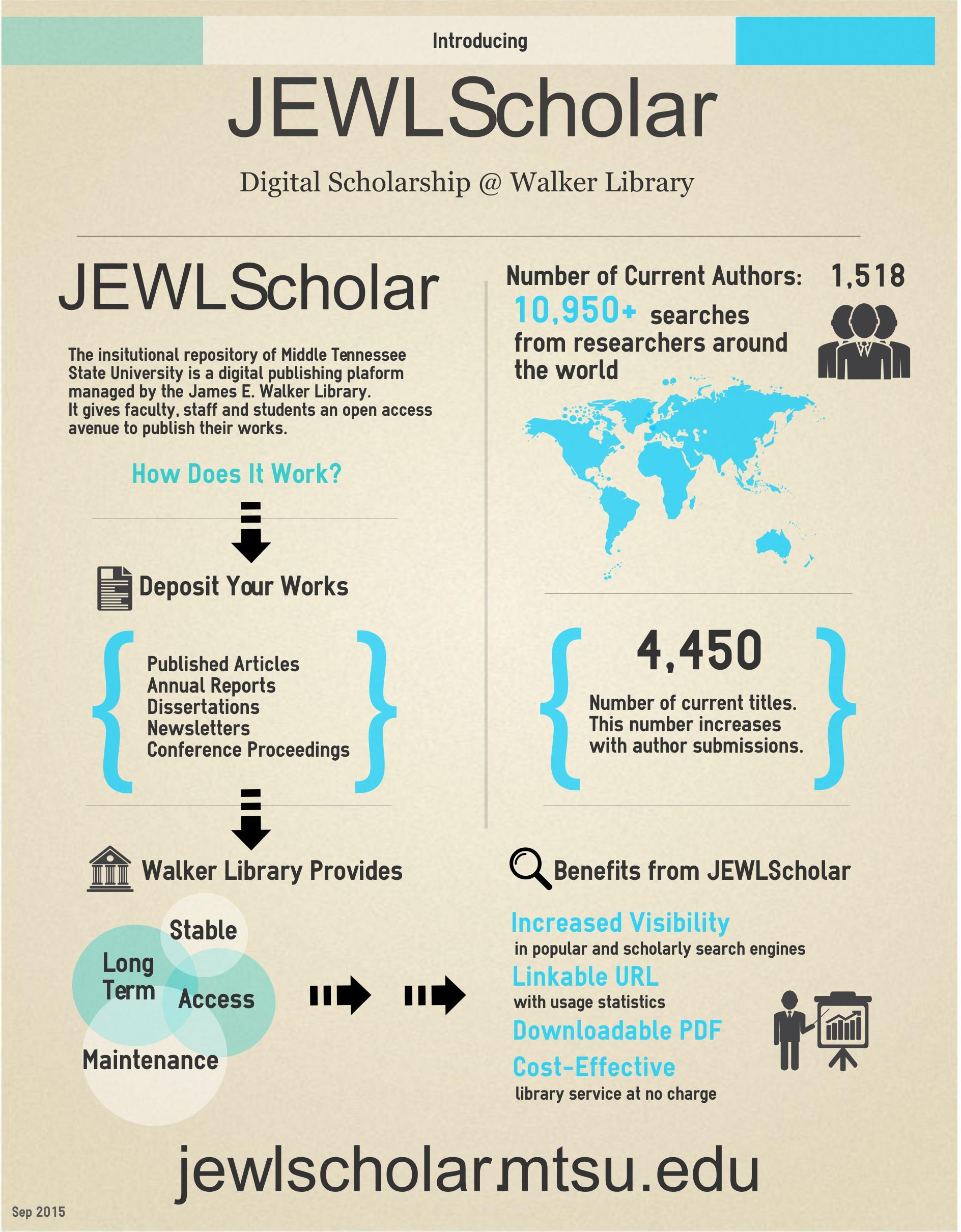 jewlscholar infographic