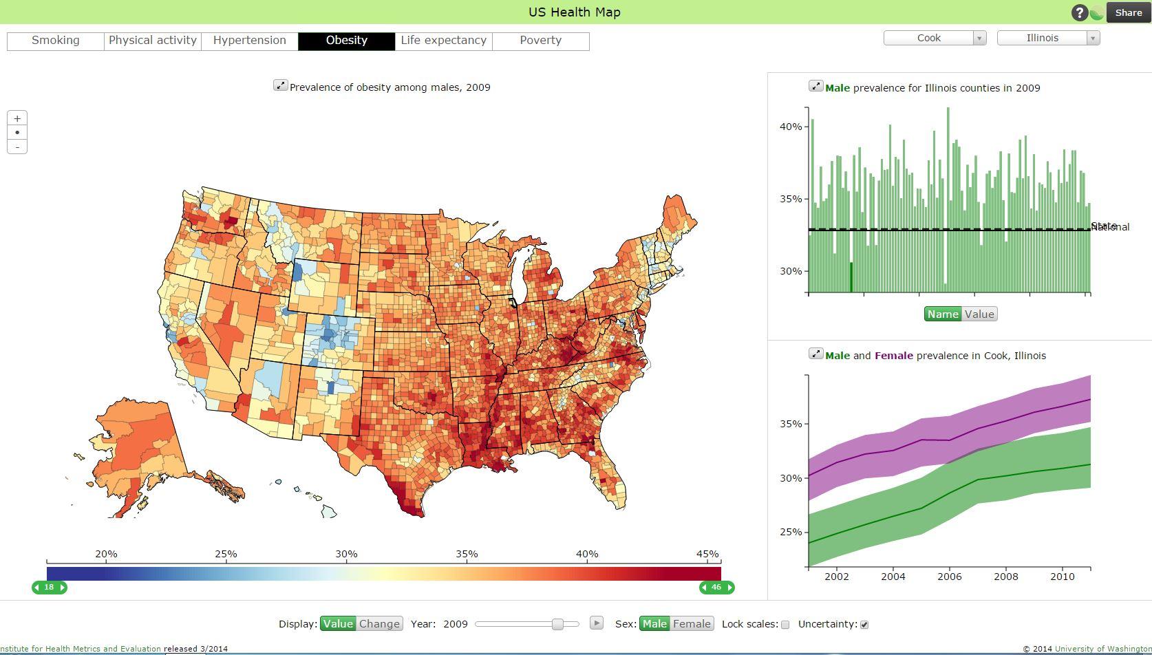 U.S. Health Map
