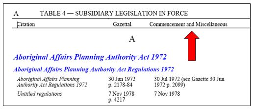Legislation slp subordinate