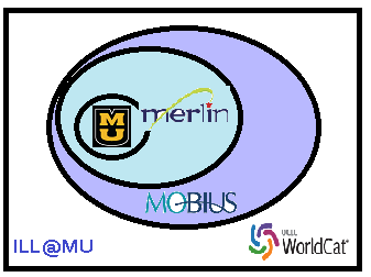 MU Libraries within MERLIN within MOBIUS within Worldcat