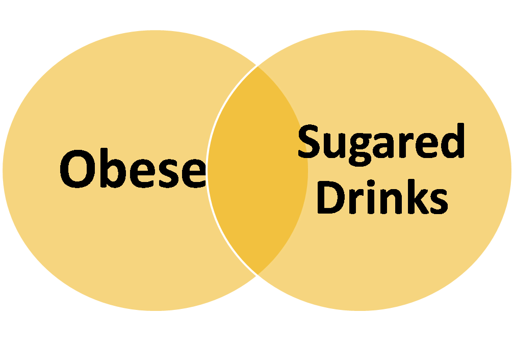 Venn diagram with overlapping section shaded
