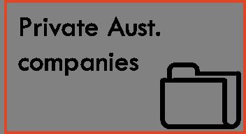 Private Australian companies