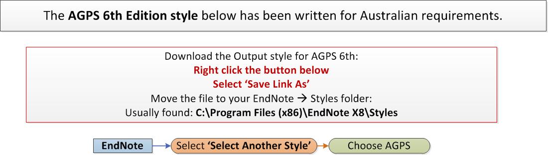 AGPS information