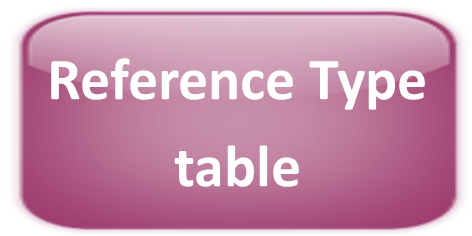 Reference Type Table button