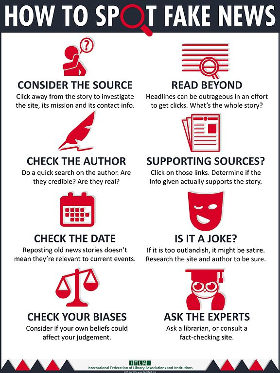 How to Spot Fake News IFLA poster