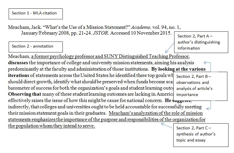 MLA Annotated Bibliography