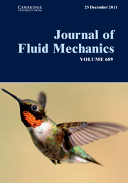 Journal of fluid mechanics.