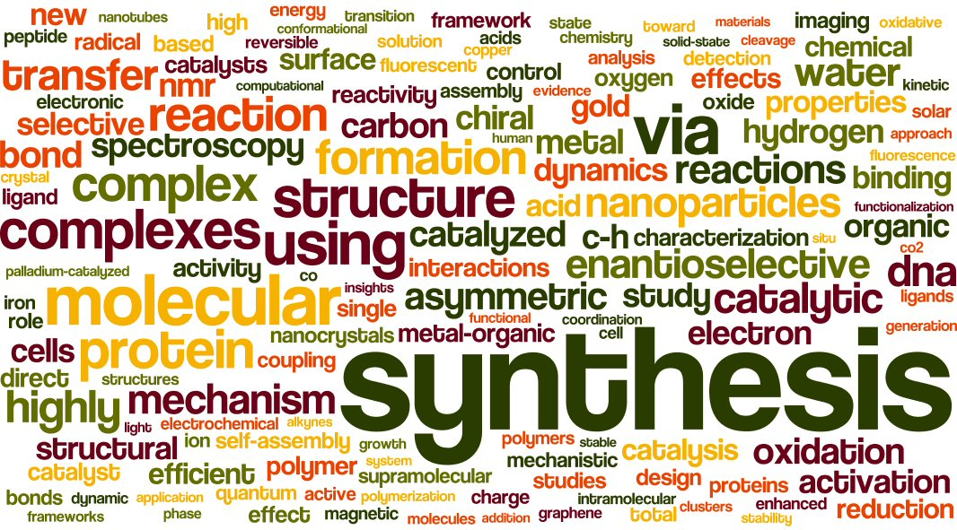 Word cloud of JACS article titles, 2010-2014