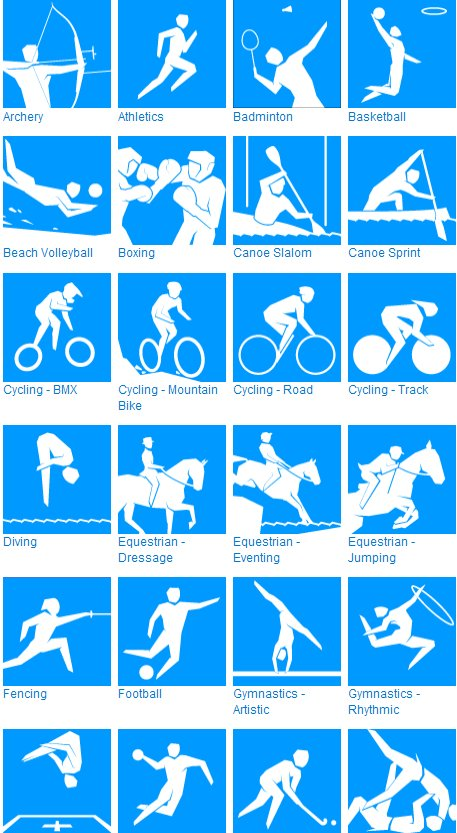 Olympics sports pictograms 1