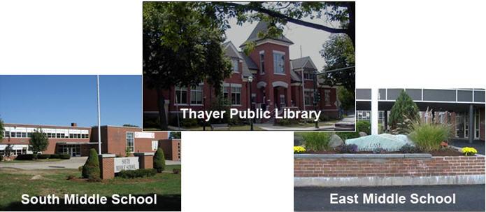 Braintree Libraries