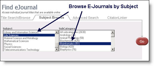 Subject Browse of E-Journals List