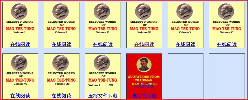 Works by Mao in English (read online or download)