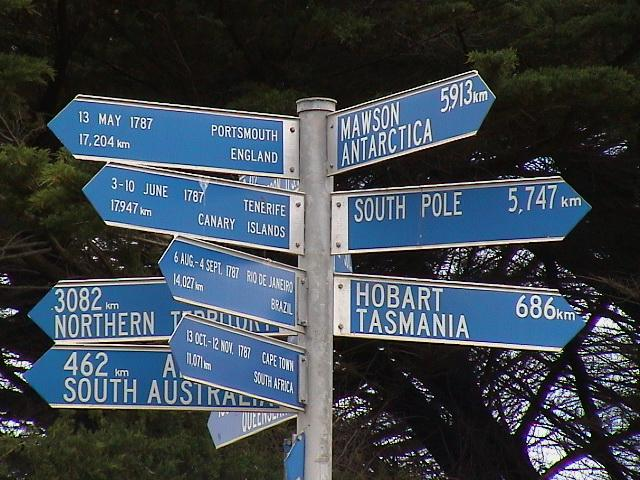 Signs to different countries