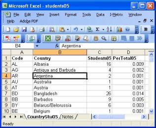 Eaxmple of Tabular Data