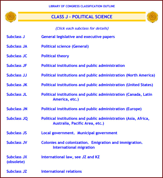 Library of Congress Classification Outline for Class J Political Science