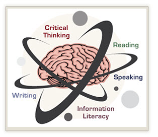Reading Strategies page
