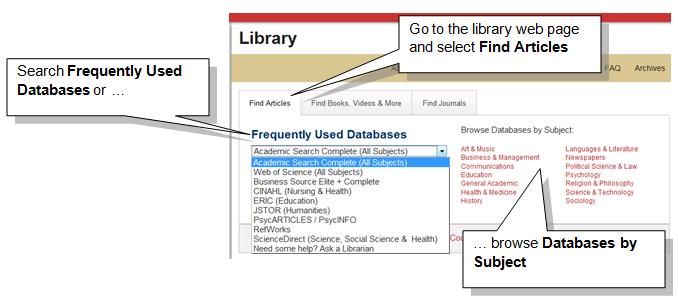 Benedictine Library Databases