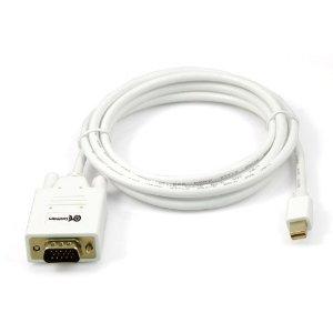 HDMI to Thunderbolt 2 Port