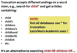 Illustration of using a truncation symbol on the end of a word or word stem to have variable endings in your search results. In most databases truncate with * (asterisk), but in LexisNexis use ! (excalamation mark). It's the alternative to using OR between every possible variation, e.g., child* finds child childish childbearing children etc.