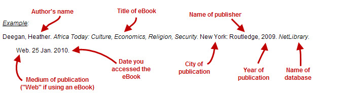 Deegan, Heather. Africa Today: Culture, Economics, Religion, Security. New York: Routledge, 2009. NetLibrary. Web. 25 Jan. 2010.