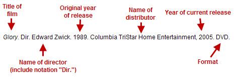 Glory. Dir. Edward Zwick. 1989. Columbia TriStar Home Entertainment, 2005. DVD.