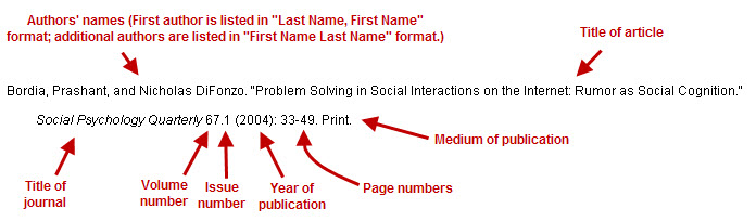 """Bordia, Prashant, and Nicholas DiFonzo. """"Problem Solving in Social Interactions on the Internet: Rumor as Social Cognition."""" Social Psychology Quarterly 67.1 (2004): 33-49. Print."""