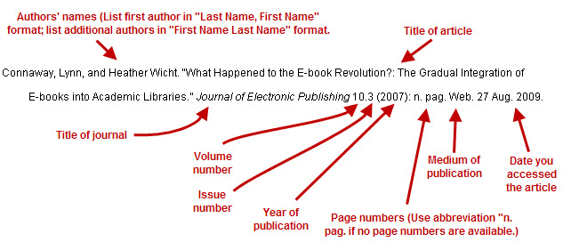 """Connaway, Lynn, and Heather Wicht. """"What Happened to the E-book Revolution?: The Gradual Integration of E-books into Academic Libraries."""" Journal of Electronic Publishing 10.3 (2007): n. pag. Web. 27 Aug. 2009."""