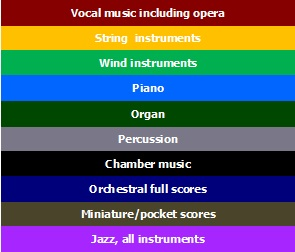 Sheet music spine colours