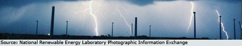 Electrical Storm with Wind Turbines