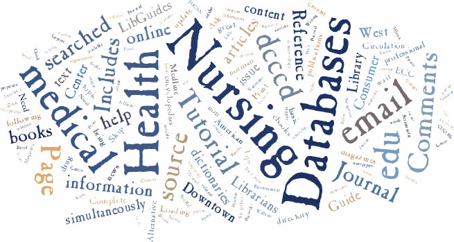 word cloud of nursing related terms