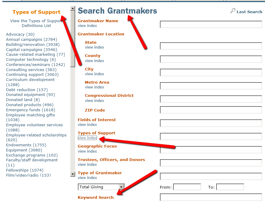 """Screenshot of the Colorado Grants Guide website. One arrow points at a list of """"Types of Support"""" that a user can filter. Another arrow points at """"Search Grantmakers"""" title."""
