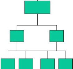 Generic image of a flowchart