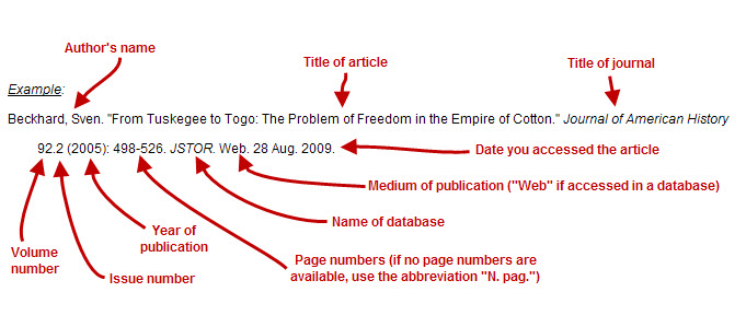 Image of a citation example in MLA