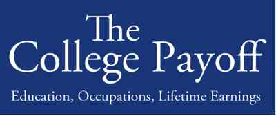 CEW Georgetown U. title of report: The College Payoff