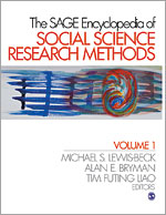 Cover of Encycopedia of Social Science