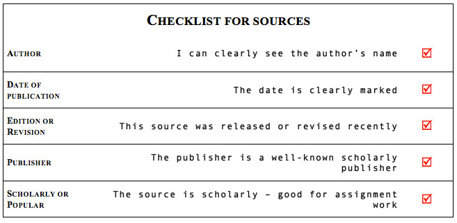 Checklist for sources