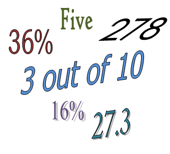 Numbers Image