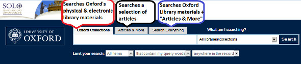 Screen shot showing tabs