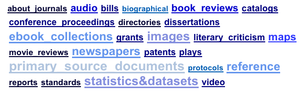 databases by format, word cloud