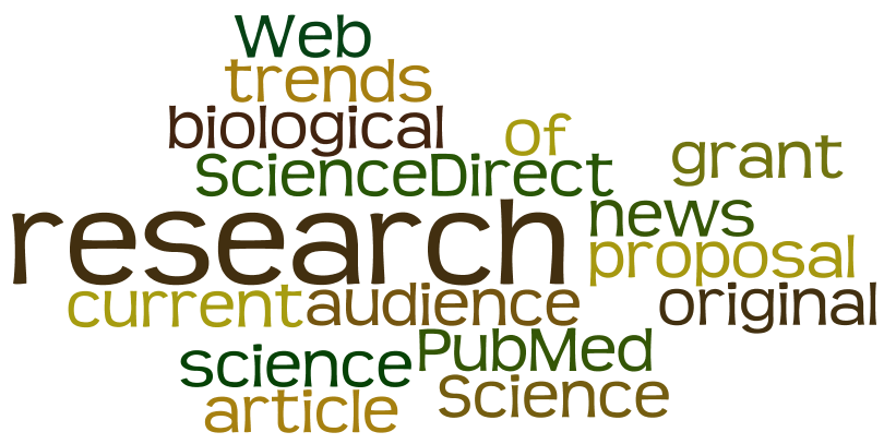 word cloud science research